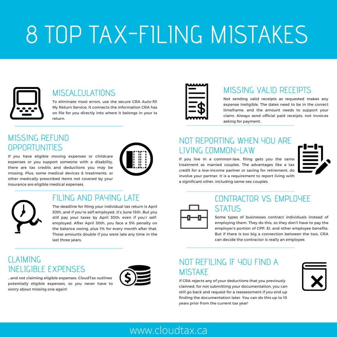 Infographic of 8 Top Tax-Filing Mistakes